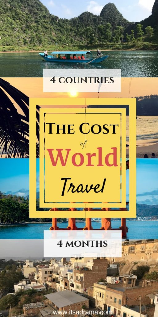 Pinterest world travel. How much does it cost to travel the world