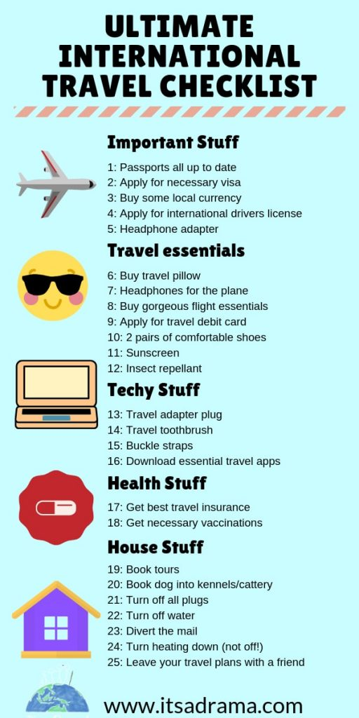 Infographic of travel checklist.Ultimate International Travel Checklist. 40 Things To Remember!