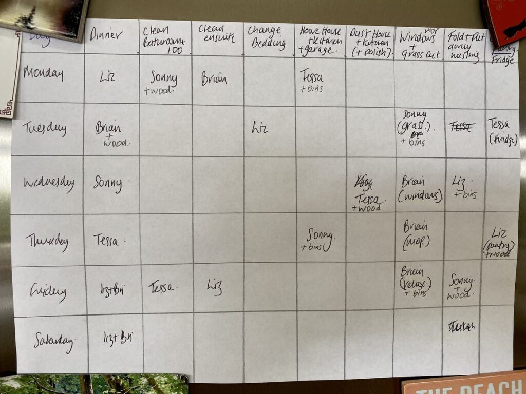 Chore chart of a family who are working from home all together